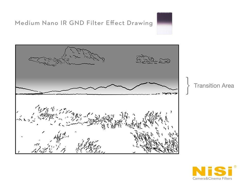 Nisi Medium Grad Transition drawing