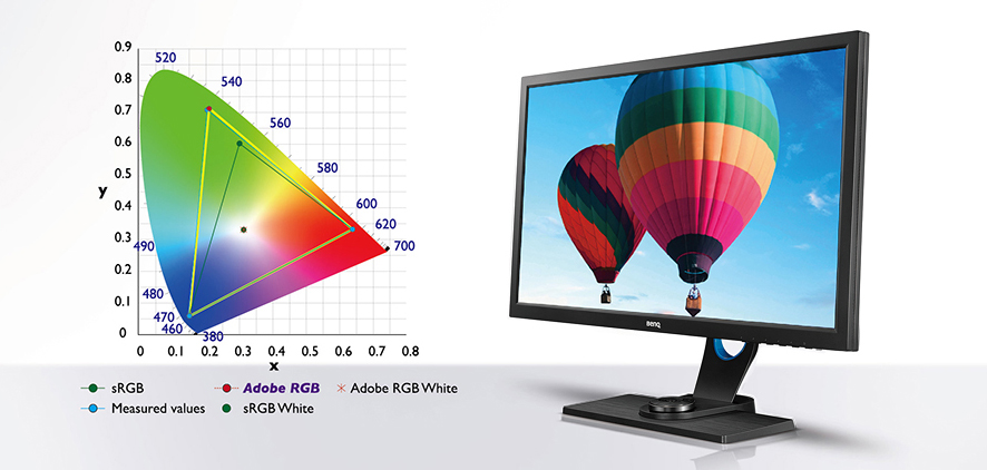 BenQ SW2700PT Color Space